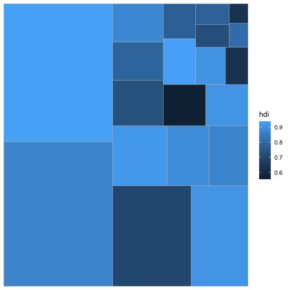 Draw Treemaps in 'ggplot2' • treemapify
